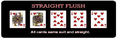 straight flush beat four of a kind