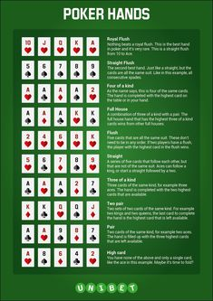 rules for texas holdem